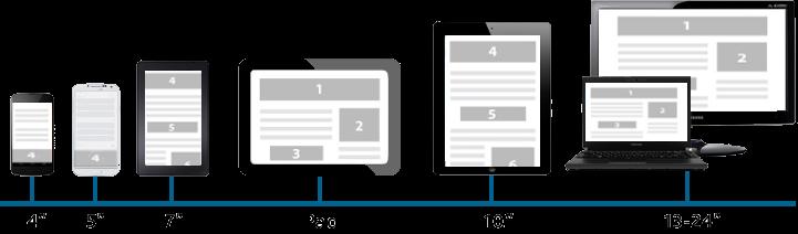 Responsive Design Tester Tool - webarc Internet Services Pvt.Ltd ...